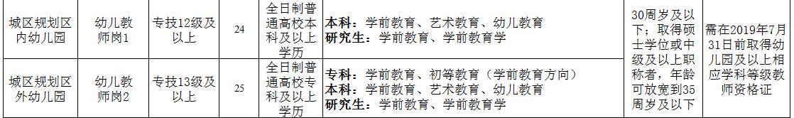 """""""2019年潼南教师招聘笔试考情分析"""""""