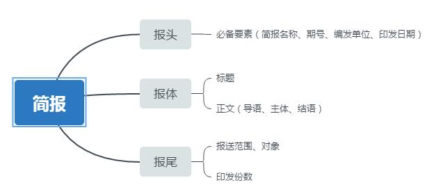 企业债券利息收入_2019重庆市属《综合》十大考点预测(下)-金标尺教育