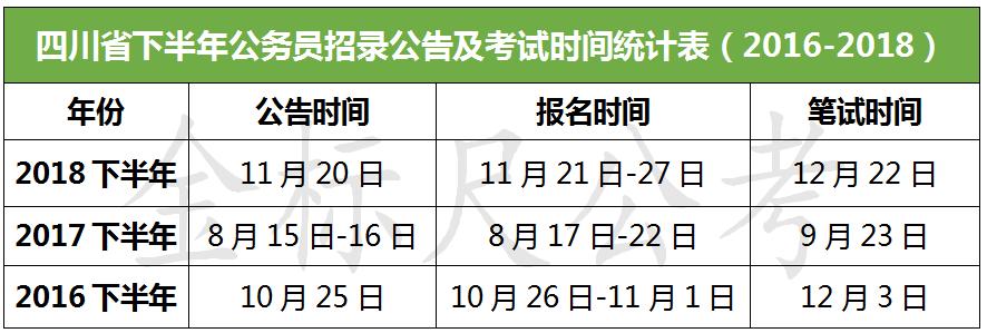 四川省考招录公告